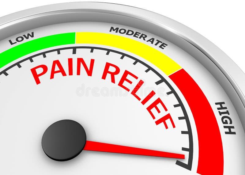 Guía de Charlie Sheen para Dolor de espalda alta