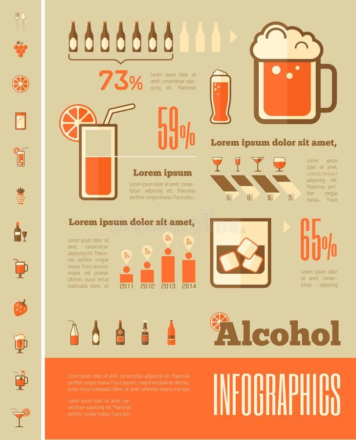 Alkohol Infographic-Schablone stock abbildung