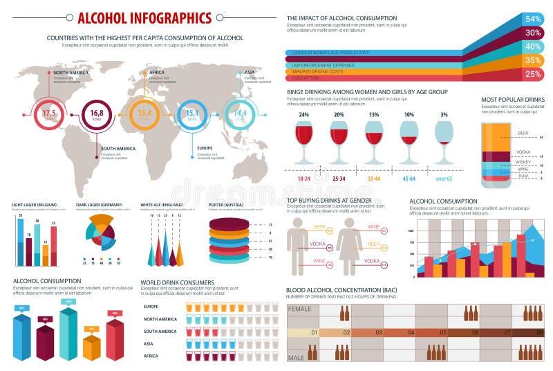 Alkohol pije spożycia infographics projekt ilustracji