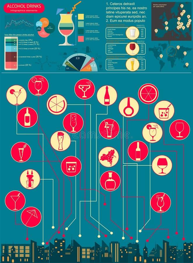 Alkohol trinkt infographic lizenzfreie abbildung