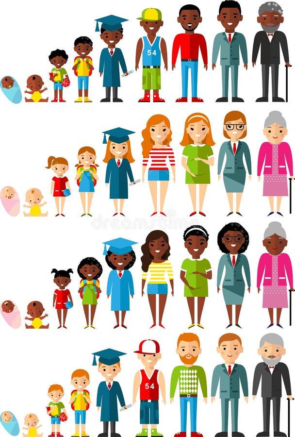 All åldersgrupp av afrikanska amerikanen, europeiskt folk Utvecklingar man och kvinnan vektor illustrationer