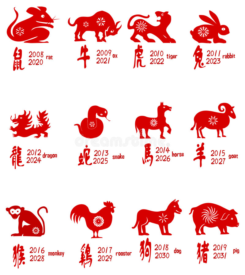 Download All of Chinese zodiacs stock illustration. Image of dragon - 8134175