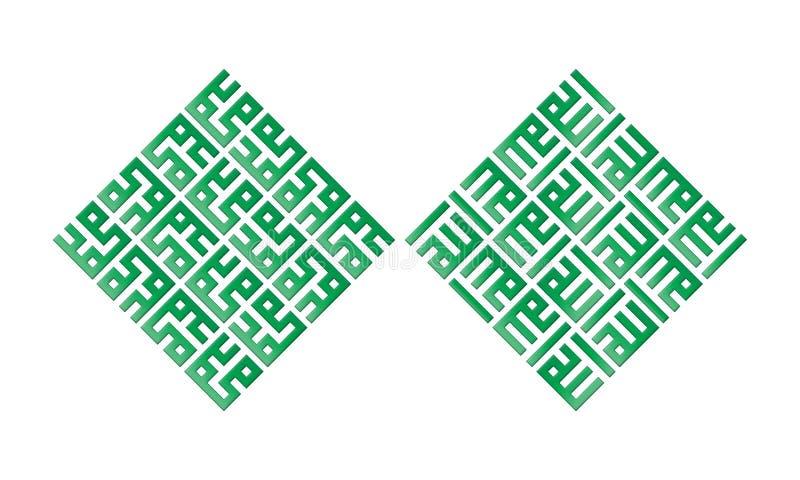Allah y Mohamed ilustración del vector