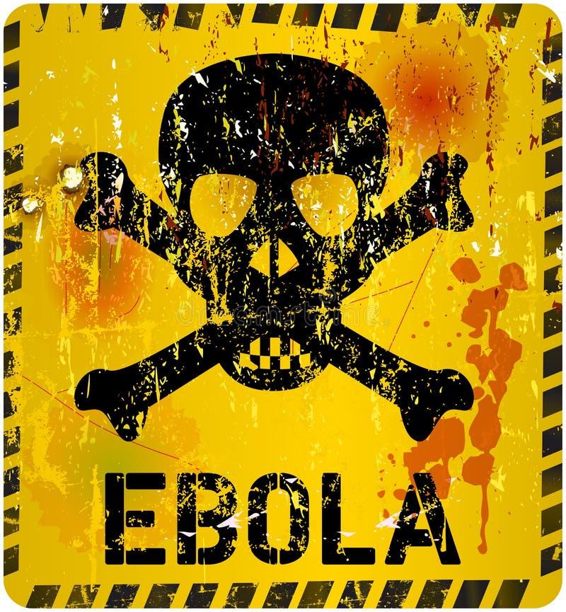 Allarme del virus di Ebola illustrazione di stock