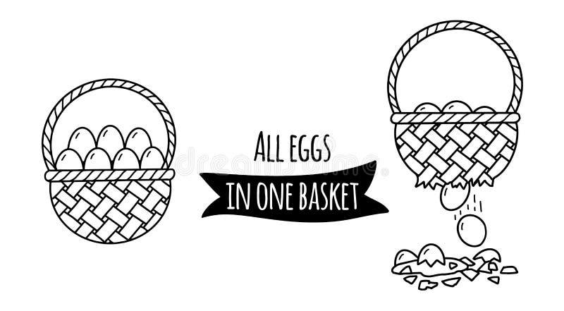 Alle eieren in één mand: mand met eieren en verbrijzeling van hen als illustratie van idee van financiële risico's vector illustratie