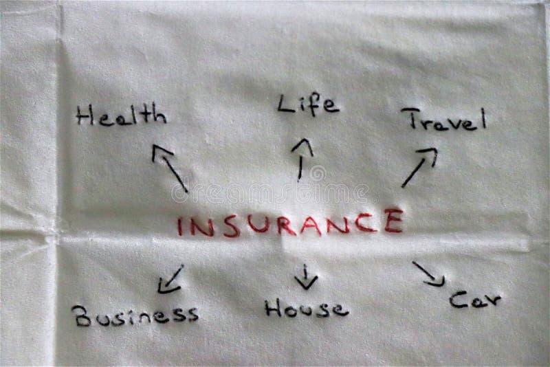 Alle Typen Versicherung Geschrieben auf ein Papierhandtuch lizenzfreie stockfotografie