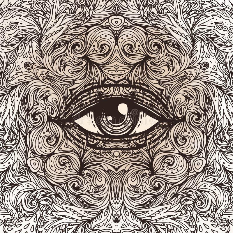 Allen die oog in overladen rond mandalapatroon zien Mysticus, alchimie, vector illustratie