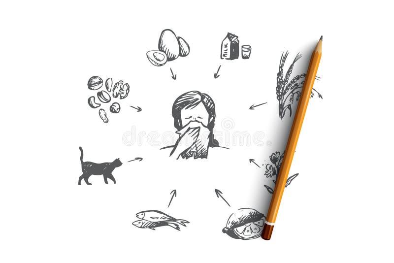 Allergie, zieken, ziekte, niesgeluidconcept Hand getrokken geïsoleerde vector royalty-vrije illustratie