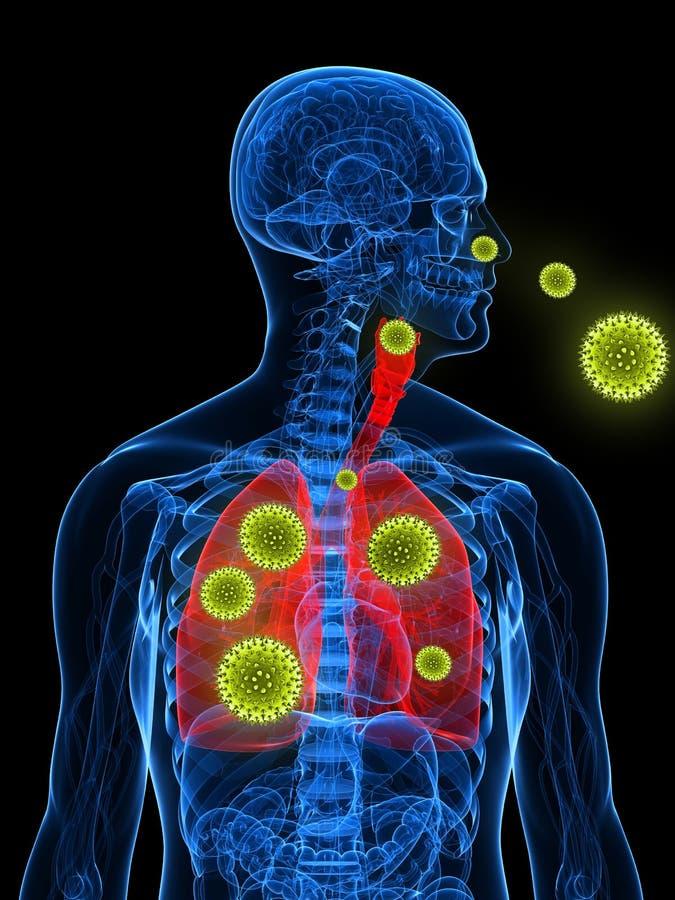allergiillustrationpollen stock illustrationer