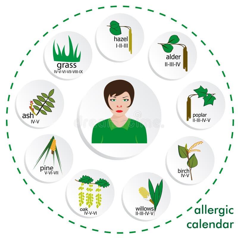 Allergikalender stock illustrationer