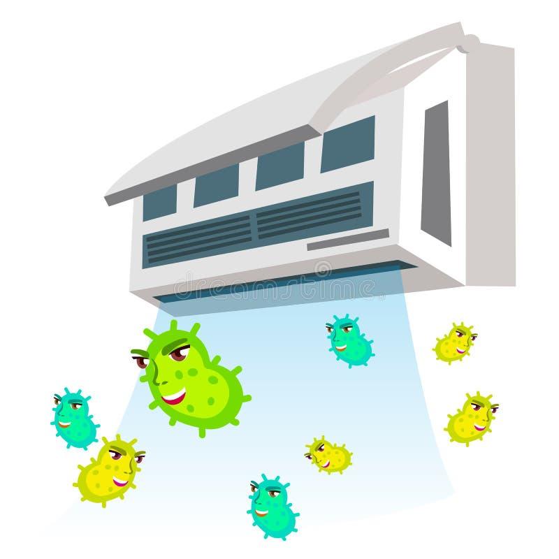 Allergisch voor Bacteriën die van Airconditionervector vliegen Geïsoleerde beeldverhaalillustratie vector illustratie