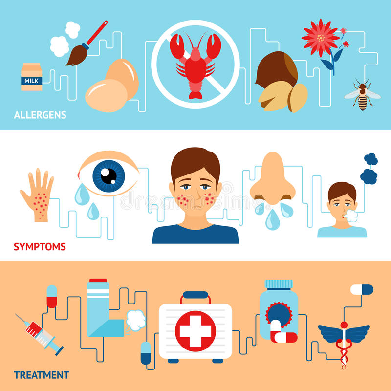 Allergy Banner Set. With allegens symptoms treatment elements vector illustration royalty free illustration