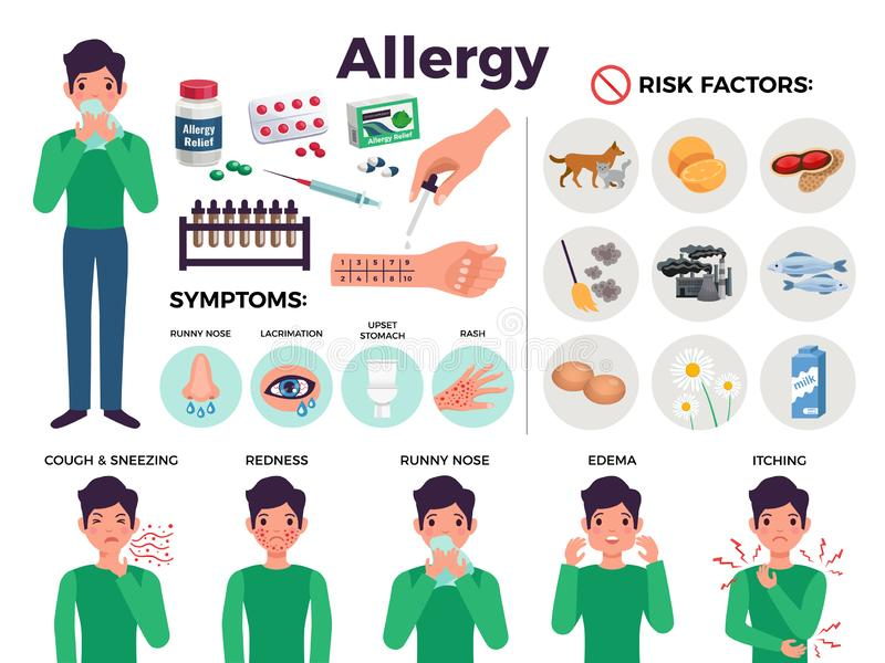 Allergy Icons Set. With risk factors symbols flat isolated vector illustration vector illustration