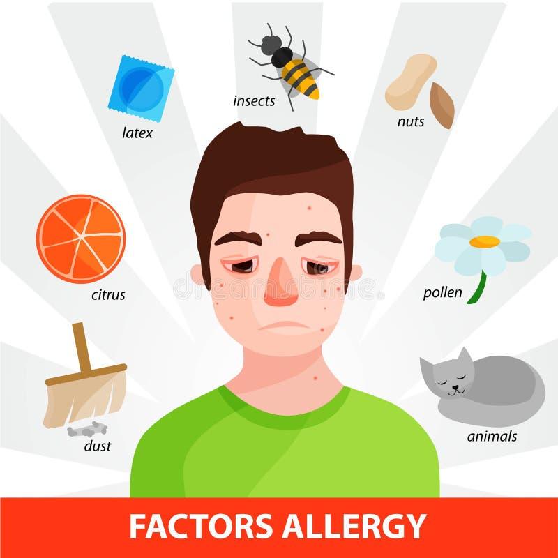 Allergy infographic vector illustration
