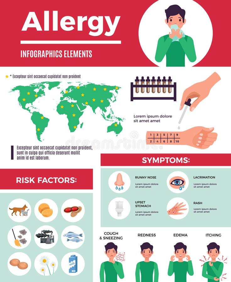 Allergy Infographic Set. Allergy infographic elements set with symptoms and treatment symbols flat isolated vector illustration royalty free illustration