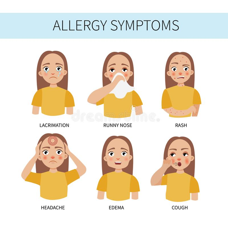 Allergy infographic. Vector. Allergy symptoms - lacrimation, sneezing, cough, runny nose, headache, rash, swelling. Illustration of a cute girl stock illustration