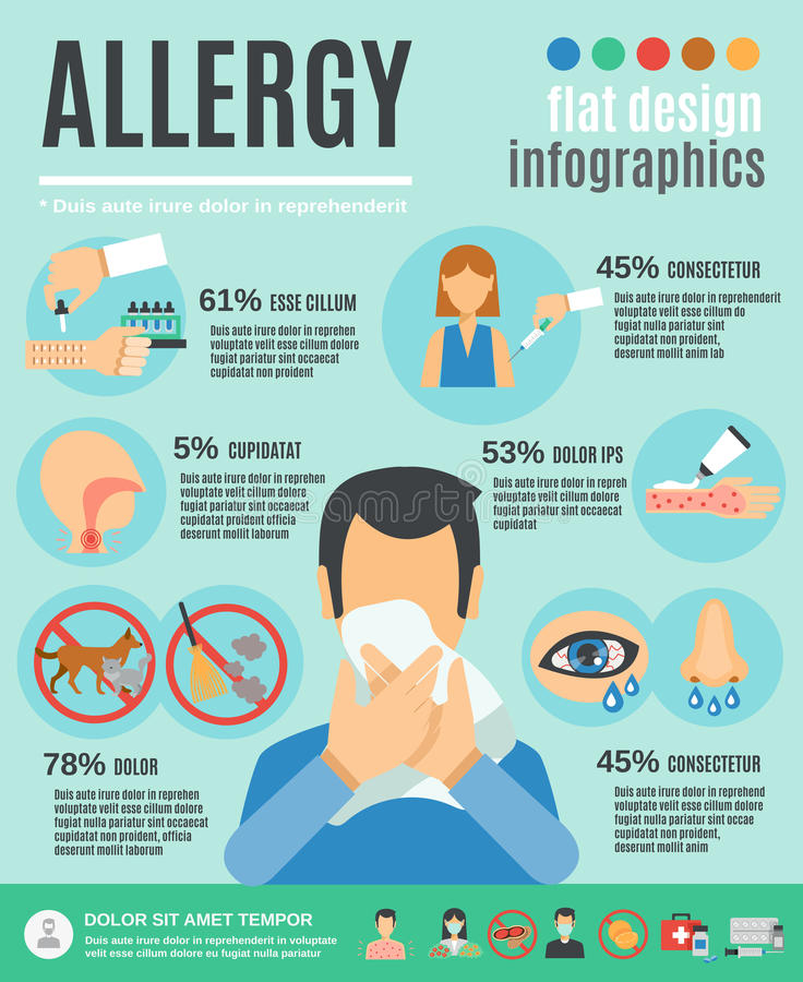 Allergy Infographics Set royalty free illustration