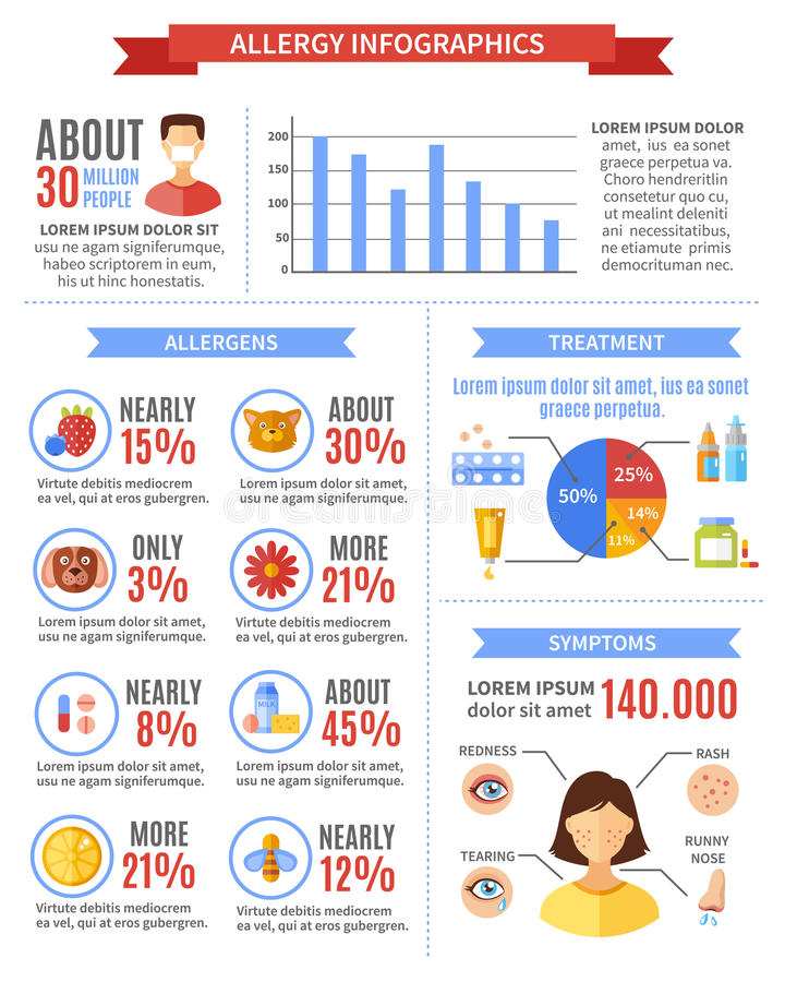 Allergy Infographics With Treatment Symptoms. And allergens data vector illustration royalty free illustration