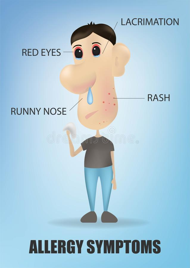 Allergy symptoms concept with cough sneeze itching skin rash runny nose and sick sore eyes. Vector illustration in cartoon style. Allergy symptoms concept with vector illustration
