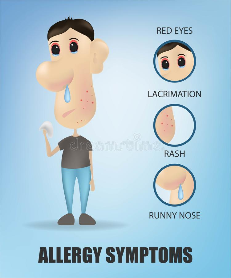 Allergy symptoms concept with cough sneeze itching skin rash runny nose and sick sore eyes . Vector illustration. Young. Allergy symptoms concept with cough stock illustration