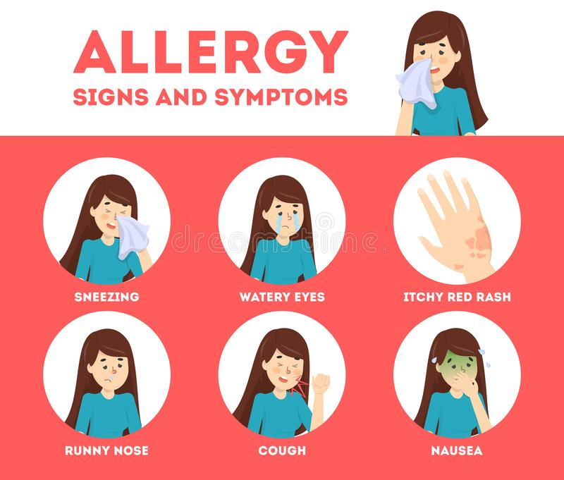 Allergy symptoms infographic. Runny nose and itchy skin. Seasonal disease. Sign of allergy. Isolated vector illustration in cartoon style stock illustration