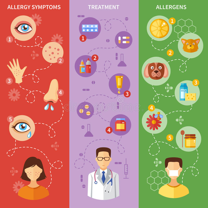 Allergy Symptoms Vertical Banners stock illustration
