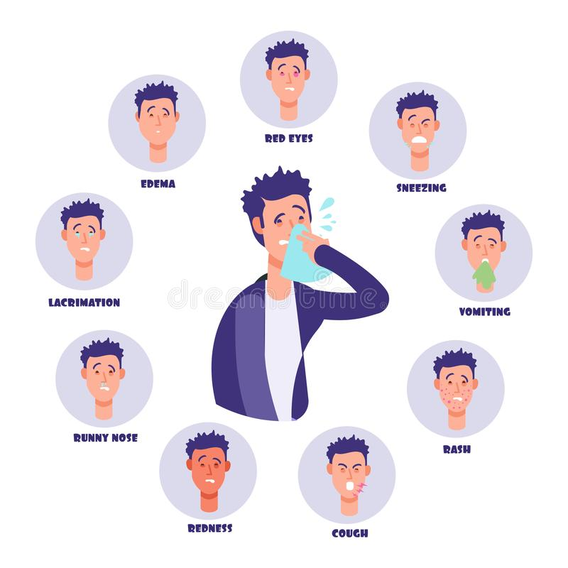 Allergy vector concept with symptoms signs and man character isolated on white background. Illustration of allergic problem redness and lacrimation, edema and vector illustration