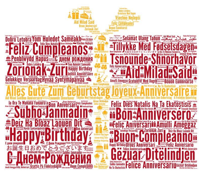 Alles Gute Zum Geburtstag In Den Verschiedenen Sprachen