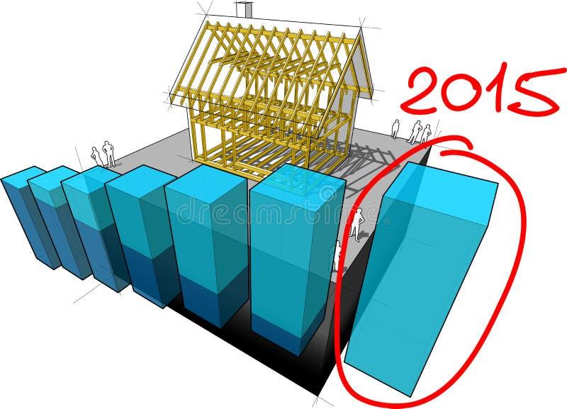 Alloggi il diagramma di affari + della struttura + nota disegnata a mano 2015 illustrazione di stock