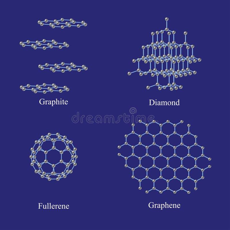Allotropen van koolstof stock foto's