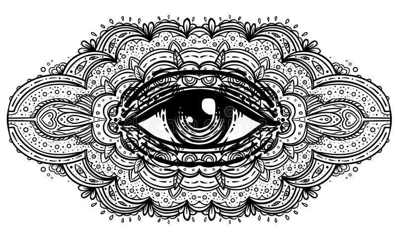 Allt seende öga i utsmyckad mandala inspirerade modellen Mystiker alche vektor illustrationer