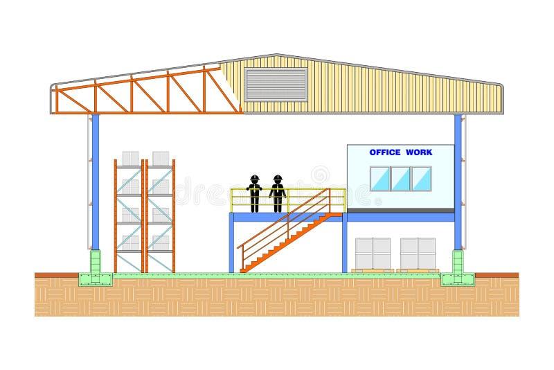 Almacene el edificio, sección del almacenamiento, ejemplo del vector del ejemplo del vector del diseño de la estructura stock de ilustración