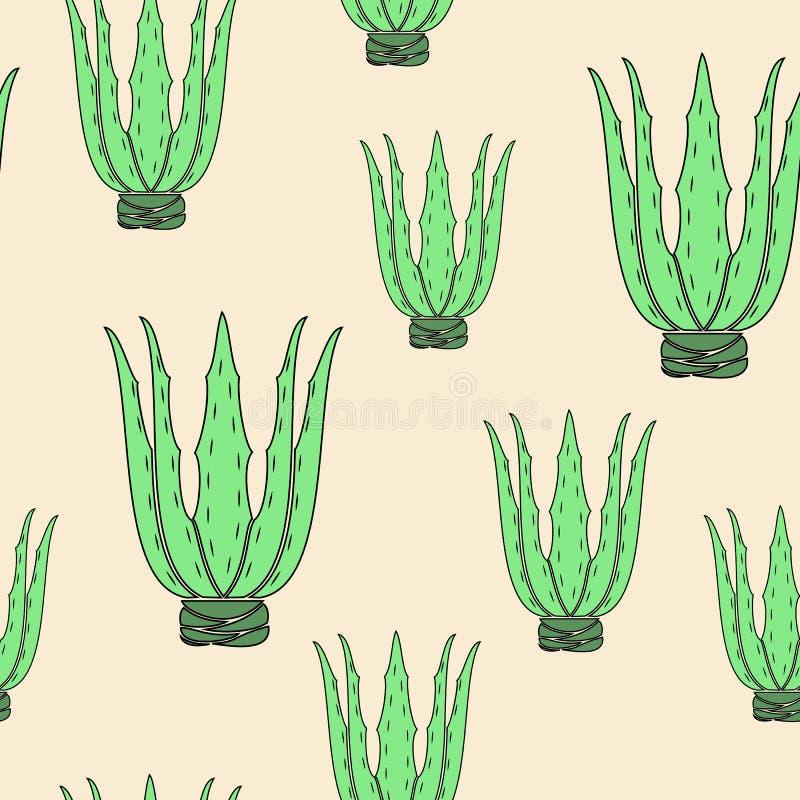 Aloevera-Blumentopf auf gelbem Hintergrund Grafisches Bild Nette Abbildung Satz Vektorskizzen Auch im corel abgehobenen Betrag lizenzfreie abbildung
