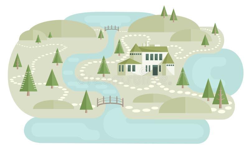 Alone Villa In Landscape royalty free illustration