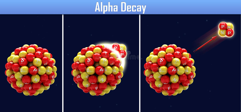 Alpha Decay. On dark background stock illustration