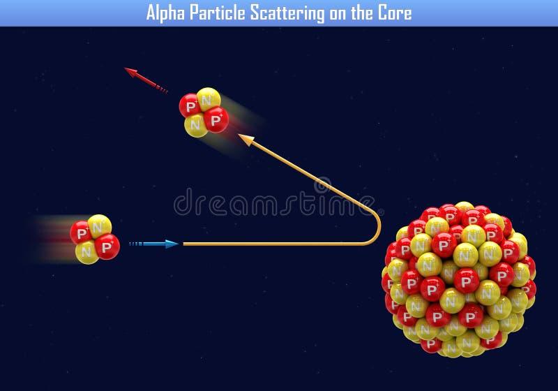 Alpha Particle Scattering sur le noyau illustration stock