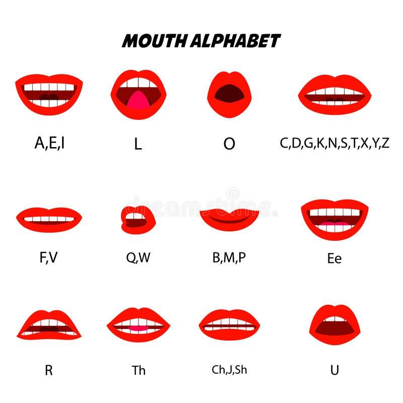 Alphabet de bouche Synchronisation de lèvre de bouche de caractère Élément de conception pour le cha illustration de vecteur