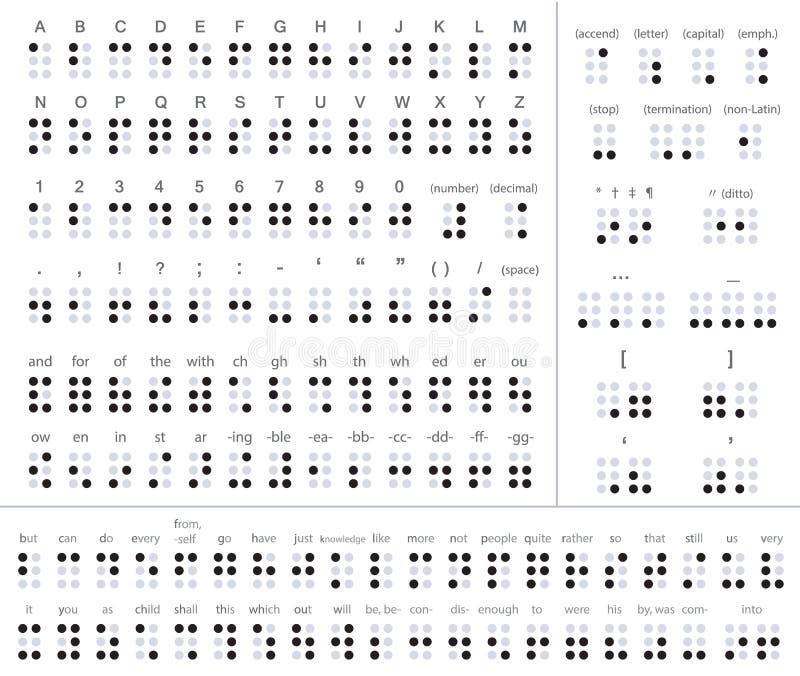 Alphabet de Braille, ponctuation et nombres, illustration de vecteur illustration stock