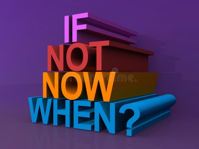 Als niet nu wanneer? royalty-vrije illustratie