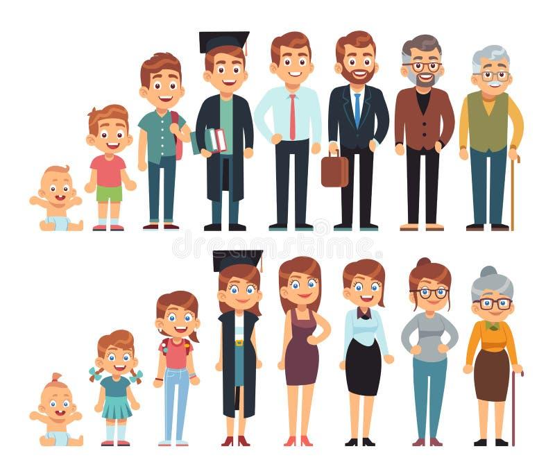Alter von Baby bis Erwachsener Menschliches Wachstum: Junge bis alte Neugeborene und Teenager, Mann und Frau Vektorset lizenzfreie abbildung