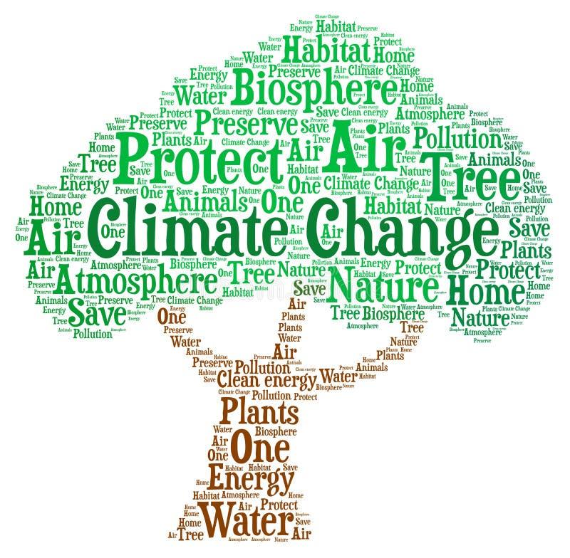 Alterações climáticas - ilustração da nuvem da palavra ilustração do vetor