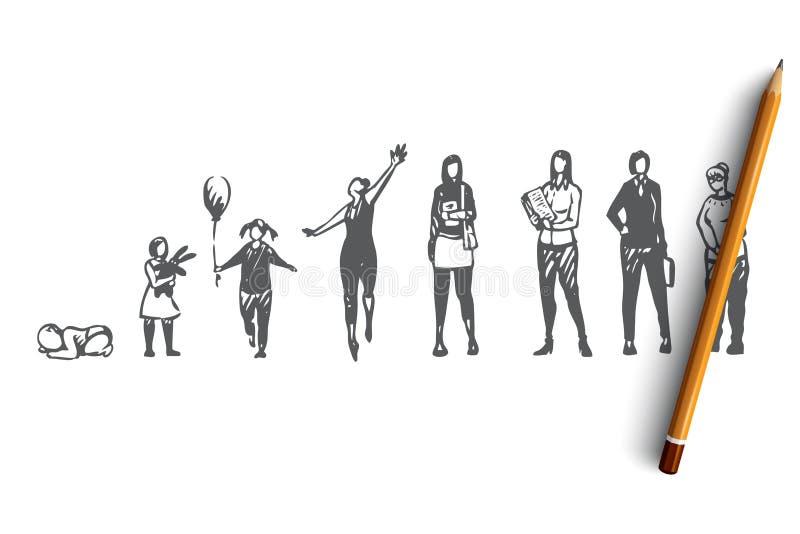 Altern, Frau, Mädchen, Frau, erwachsenes Konzept Hand gezeichneter lokalisierter Vektor lizenzfreie abbildung