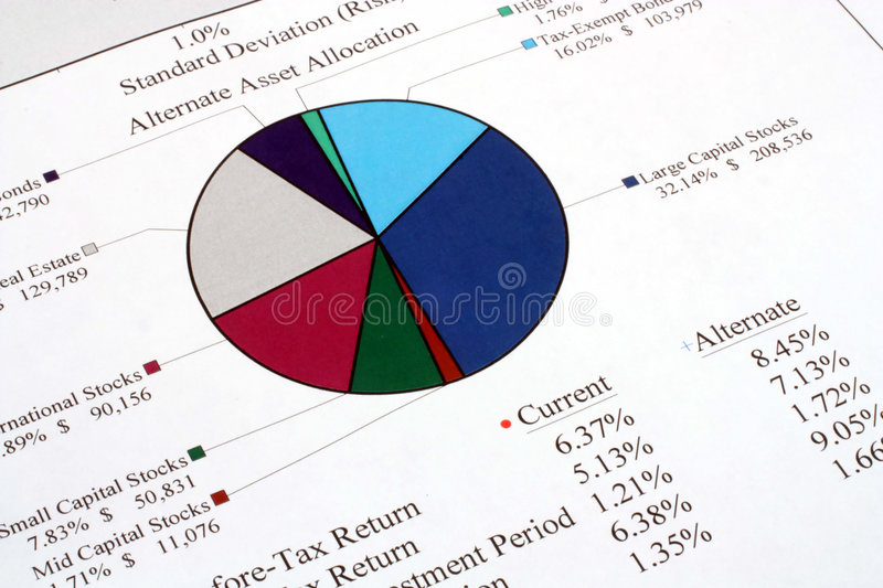 Alternate Asset Allocation. This is a close up image of an alternate asset allocation graph and chart royalty free stock image