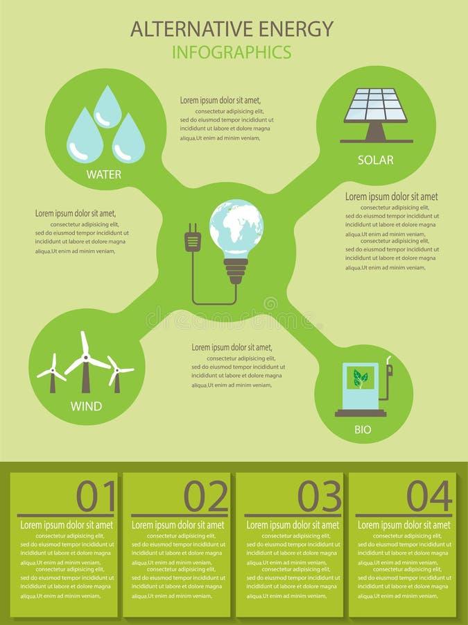 Alternative Energie infographic vektor abbildung