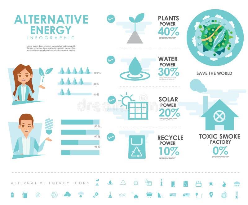 ALTERNATIVE ENERGIE-INFORMATIONS-GRAFIK mit Ikonenvektor stock abbildung