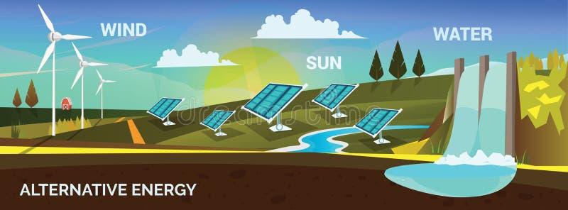Alternative Energie, Vektorillustration stock abbildung