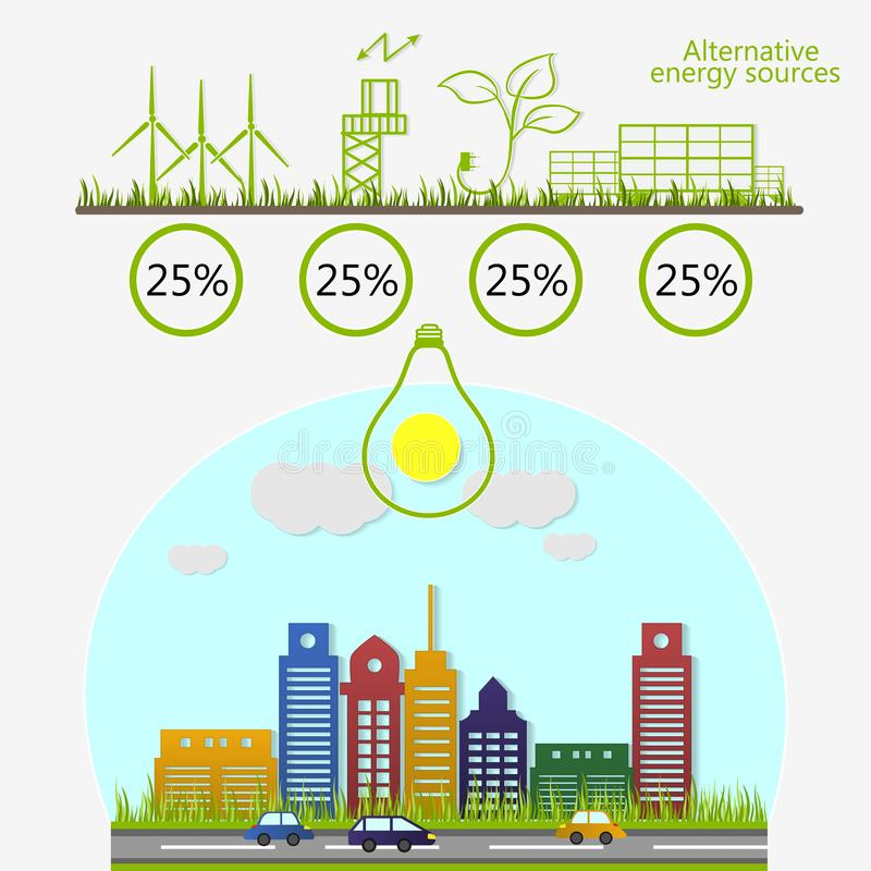 Alternative energy sources. Ecological concept. Renewable energy. alternative energy sources. Ecological concept. Vector royalty free illustration