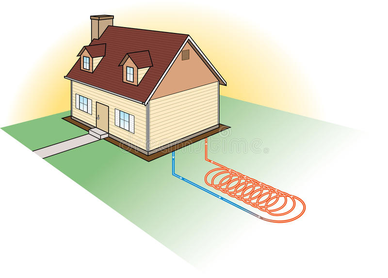 Alternative Heating-Coil System. Vector Illustration of a Diagram of a Ground Source Heat Exchange Coil System vector illustration