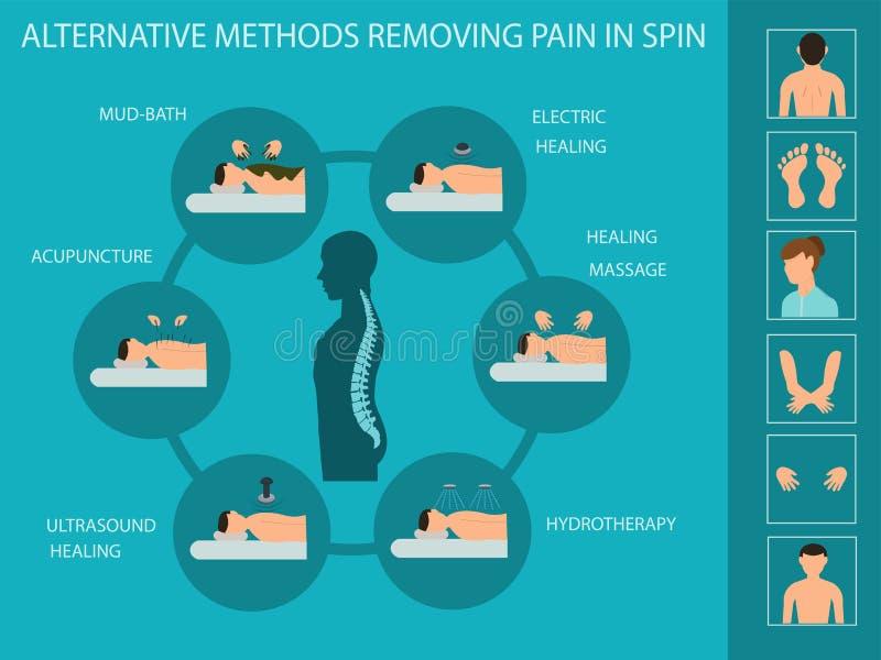 Alternative mhethods, welche die Schmerz im Dorn entfernen vektor abbildung