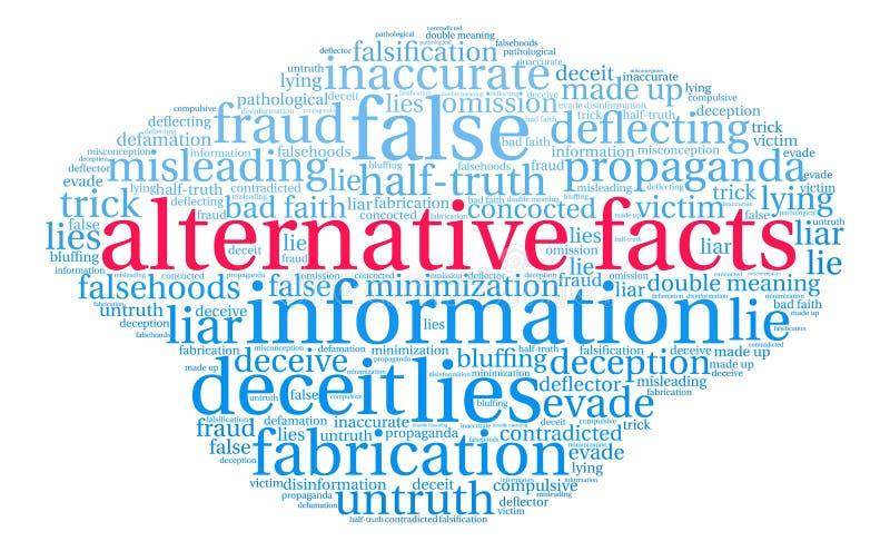Alternative Tatsachen-Wort-Wolke stock abbildung